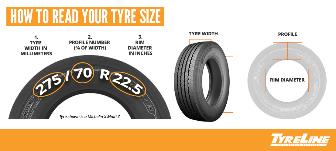 Reading Truck Tyre Sizes